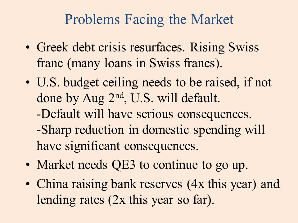 Problems Facing the Market Greek debt crisis resurfaces. Rising Swiss franc (many loans in Swiss francs). U.S. budget ceiling needs to be raised, if n