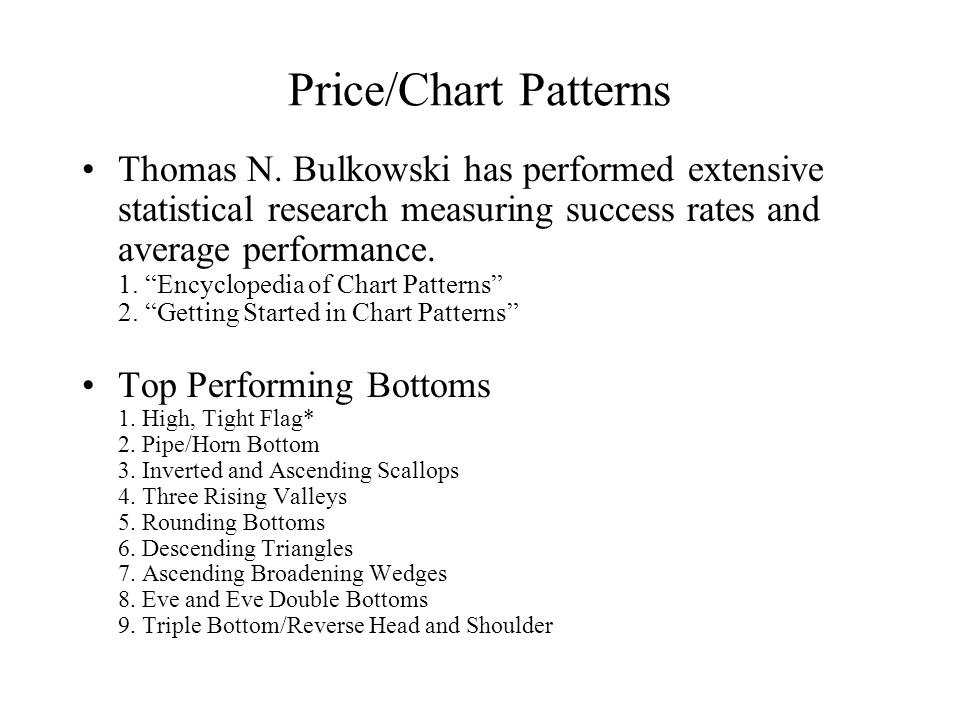 Price/Chart Patterns Thomas N. Bulkowski has performed extensive statistical research measuring success rates and average performance. 1. Encyclopedia