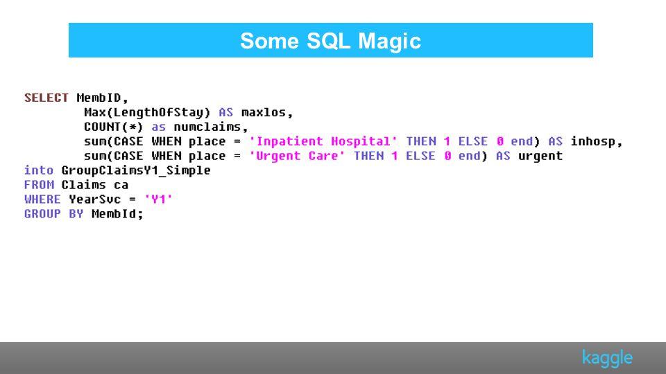 Some SQL Magic