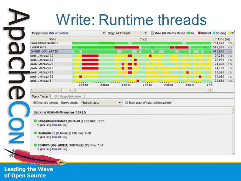 Write: Runtime threads
