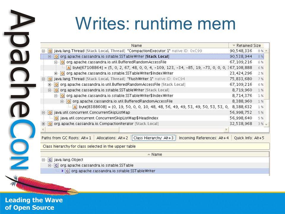 Writes: runtime mem
