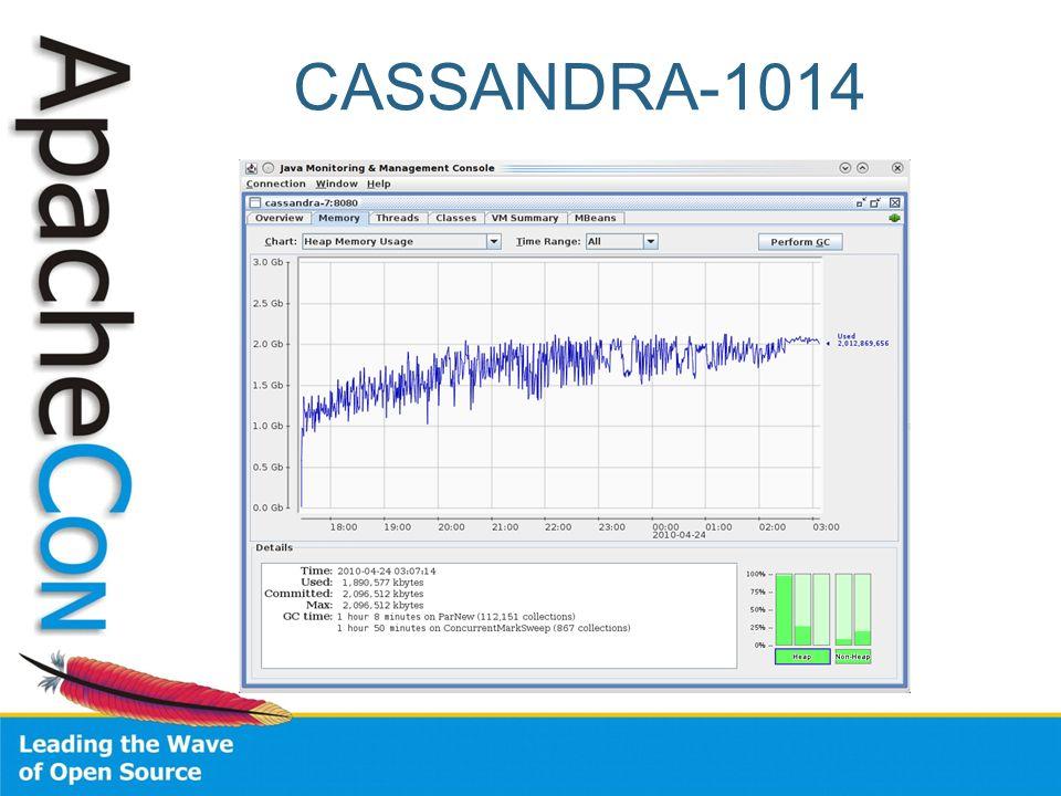CASSANDRA-1014