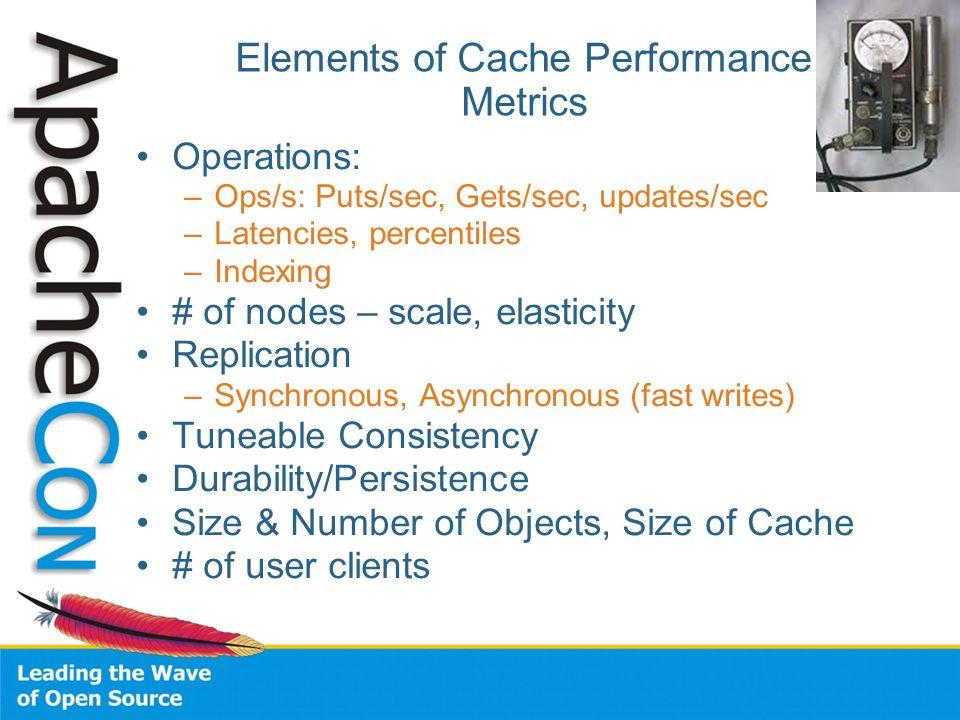 Elements of Cache Performance Metrics Operations: –Ops/s: Puts/sec, Gets/sec, updates/sec –Latencies, percentiles –Indexing # of nodes – scale, elasti