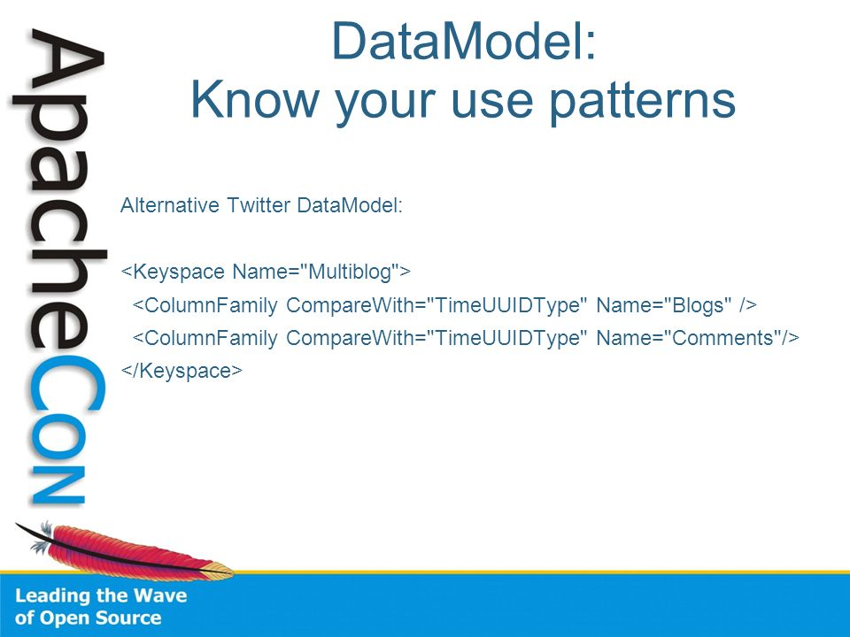 DataModel: Know your use patterns Alternative Twitter DataModel: