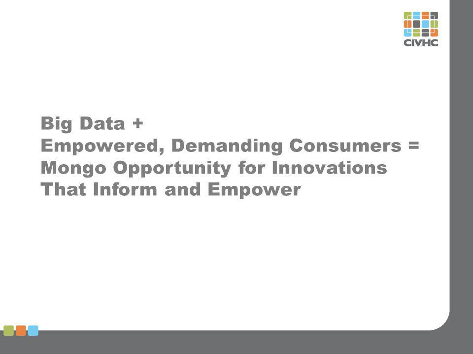 Big Data + Empowered, Demanding Consumers = Mongo Opportunity for Innovations That Inform and Empower