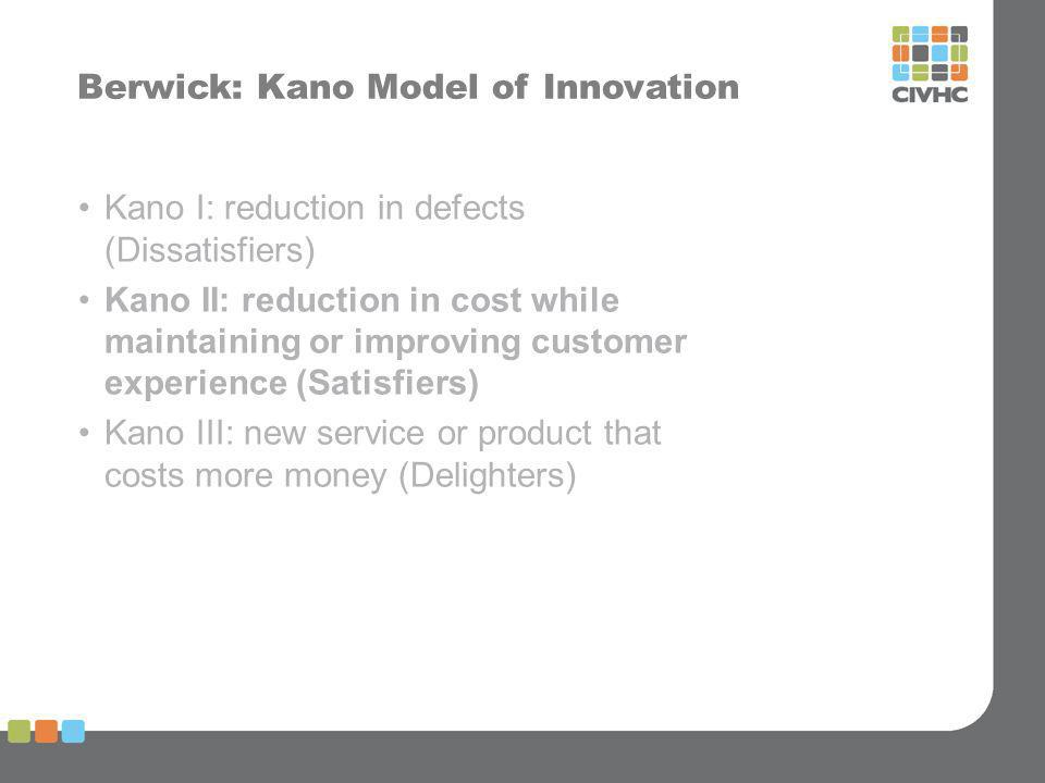 Berwick: Kano Model of Innovation Kano I: reduction in defects (Dissatisfiers) Kano II: reduction in cost while maintaining or improving customer experience (Satisfiers) Kano III: new service or product that costs more money (Delighters)