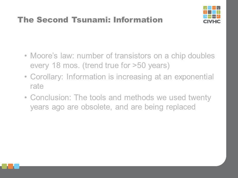The Second Tsunami: Information Moores law: number of transistors on a chip doubles every 18 mos.