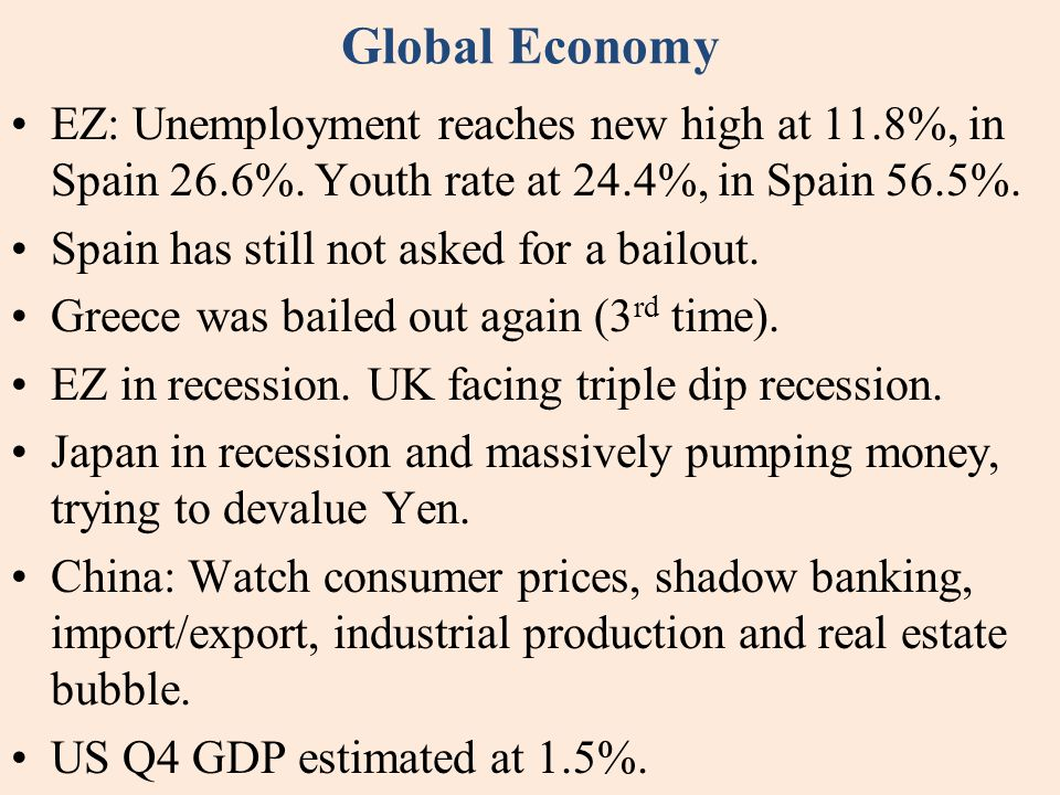 Global Economy EZ: Unemployment reaches new high at 11.8%, in Spain 26.6%. Youth rate at 24.4%, in Spain 56.5%. Spain has still not asked for a bailou