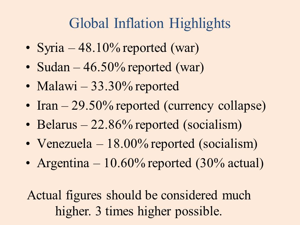 Global Inflation Highlights Syria – 48.10% reported (war) Sudan – 46.50% reported (war) Malawi – 33.30% reported Iran – 29.50% reported (currency collapse) Belarus – 22.86% reported (socialism) Venezuela – 18.00% reported (socialism) Argentina – 10.60% reported (30% actual) Actual figures should be considered much higher.