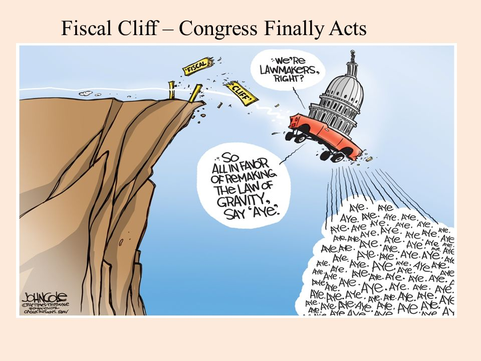 Fiscal Cliff – Congress Finally Acts