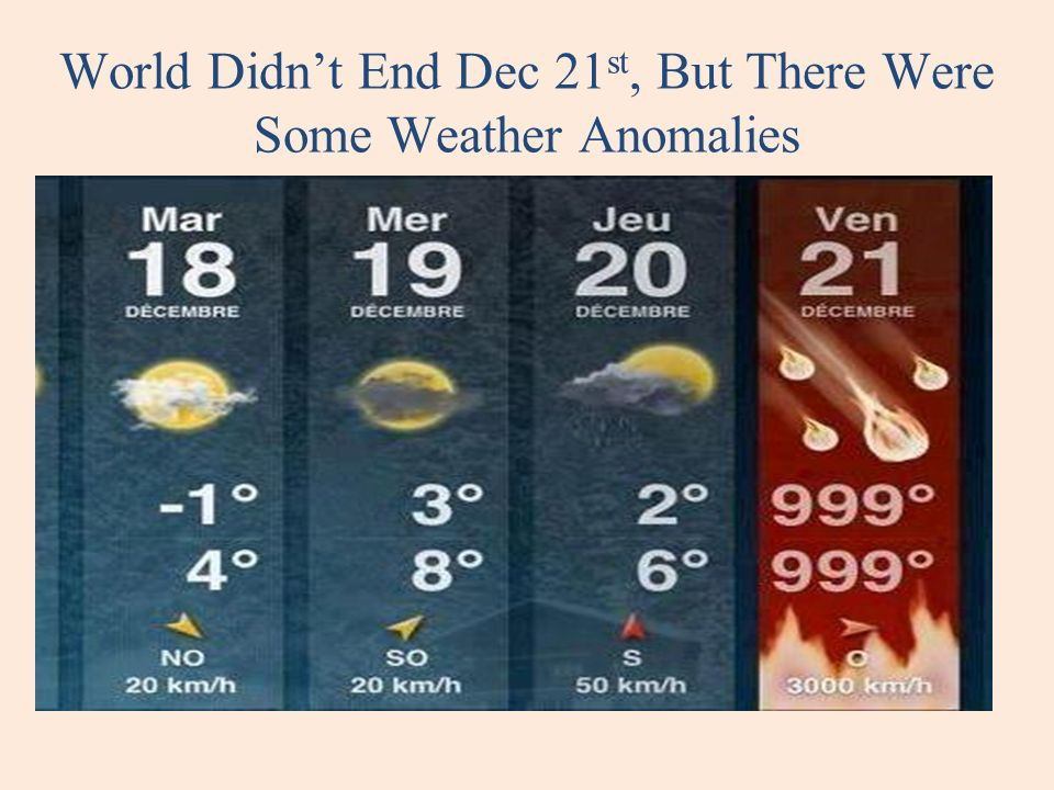 World Didnt End Dec 21 st, But There Were Some Weather Anomalies