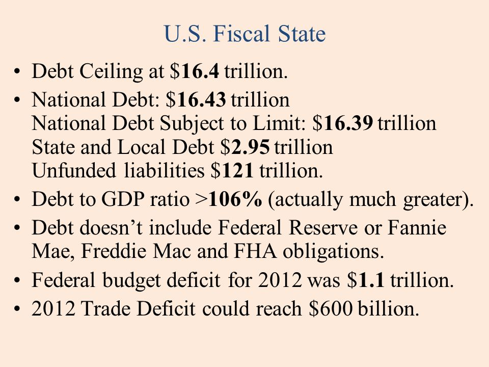 Debt Ceiling at $16.4 trillion. National Debt: $16.43 trillion National Debt Subject to Limit: $16.39 trillion State and Local Debt $2.95 trillion Unf