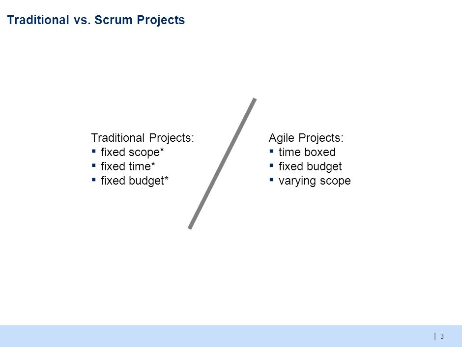 | 2 AGENDA Scrum at Jet speed Meet the Product Owner Exercises Product Owner Challenges