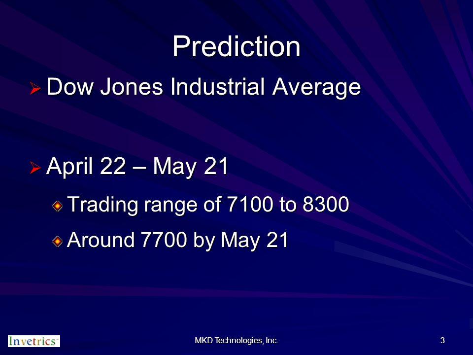 3 MKD Technologies, Inc. Prediction Dow Jones Industrial Average Dow Jones Industrial Average April 22 – May 21 April 22 – May 21 Trading range of 710
