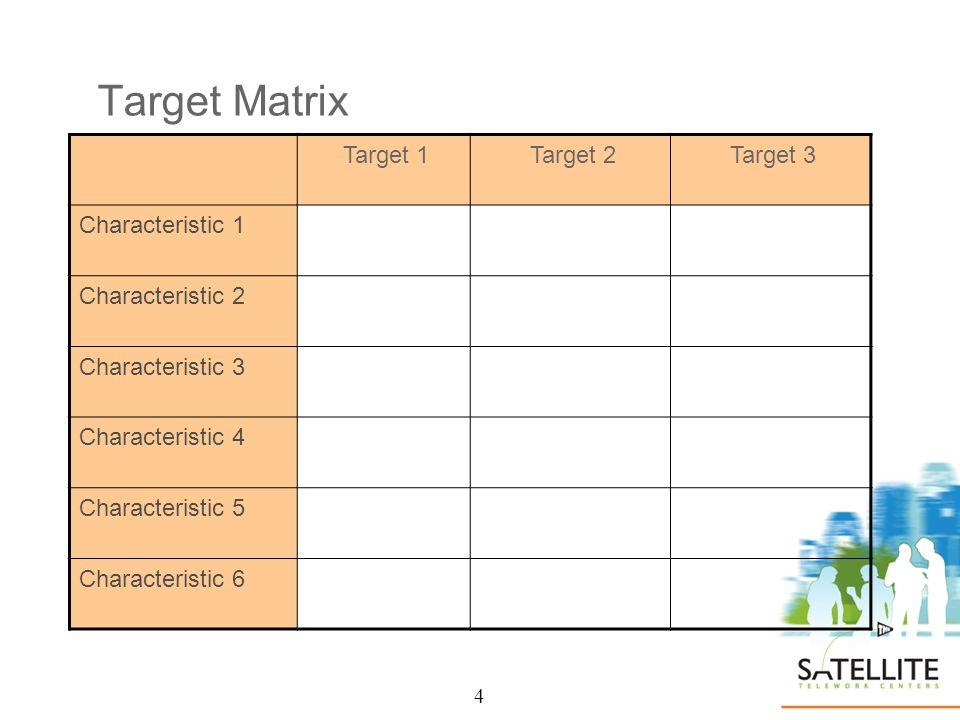 4 Target Matrix 4 Target 1Target 2Target 3 Characteristic 1 Characteristic 2 Characteristic 3 Characteristic 4 Characteristic 5 Characteristic 6