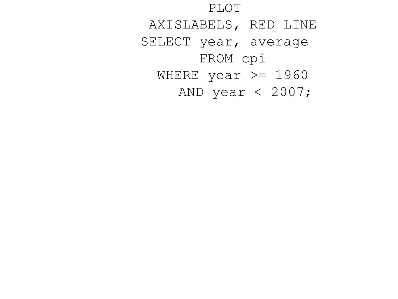 PLOT AXISLABELS, SKYBLUE LINE, DATALABELS ABOVE, DATALABELS BELOW WITH PAGE HALF FONT sanserif plain 13 TITLE CENTER Monthly Average Stock Prices, 1928-1932 NO SIDES NO YAXIS NO XAXIS COLLARSELECT b.date,b.p, IF(b.p > a.p and b.p > c.p, b.date, ), IF(b.p 1928 and b.date < 1933 and a.rownumbers = b.rownumbers - 1 and b.rownumbers = c.rownumbers - 1 ; This script tags inflection points.