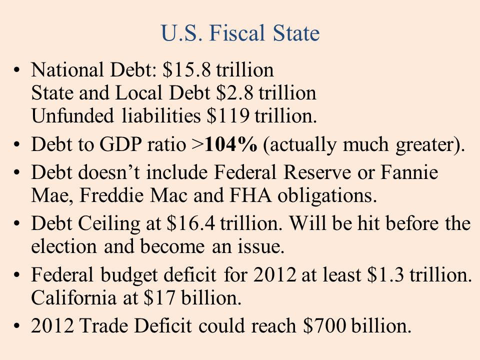 National Debt: $15.8 trillion State and Local Debt $2.8 trillion Unfunded liabilities $119 trillion.