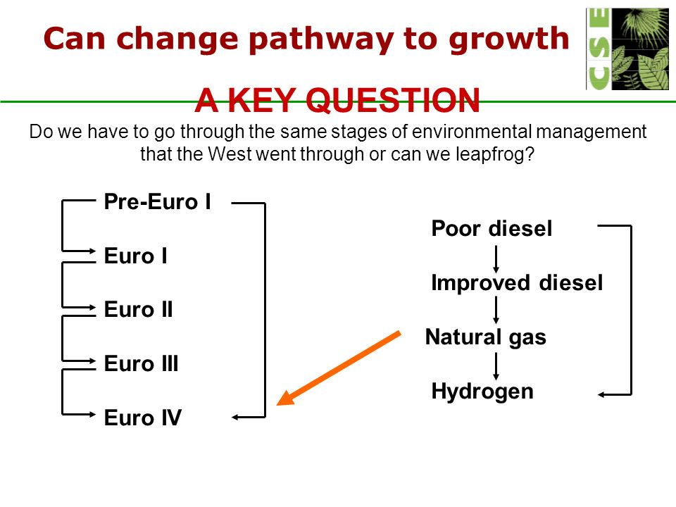 Can change pathway to growth A KEY QUESTION Do we have to go through the same stages of environmental management that the West went through or can we leapfrog.