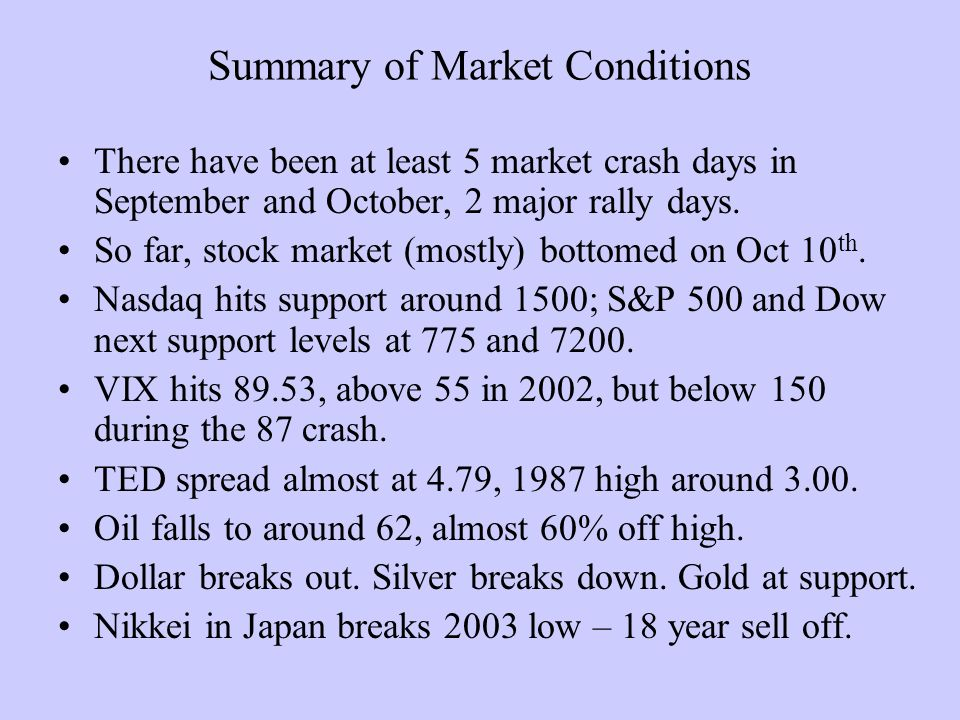 Summary of Market Conditions There have been at least 5 market crash days in September and October, 2 major rally days.