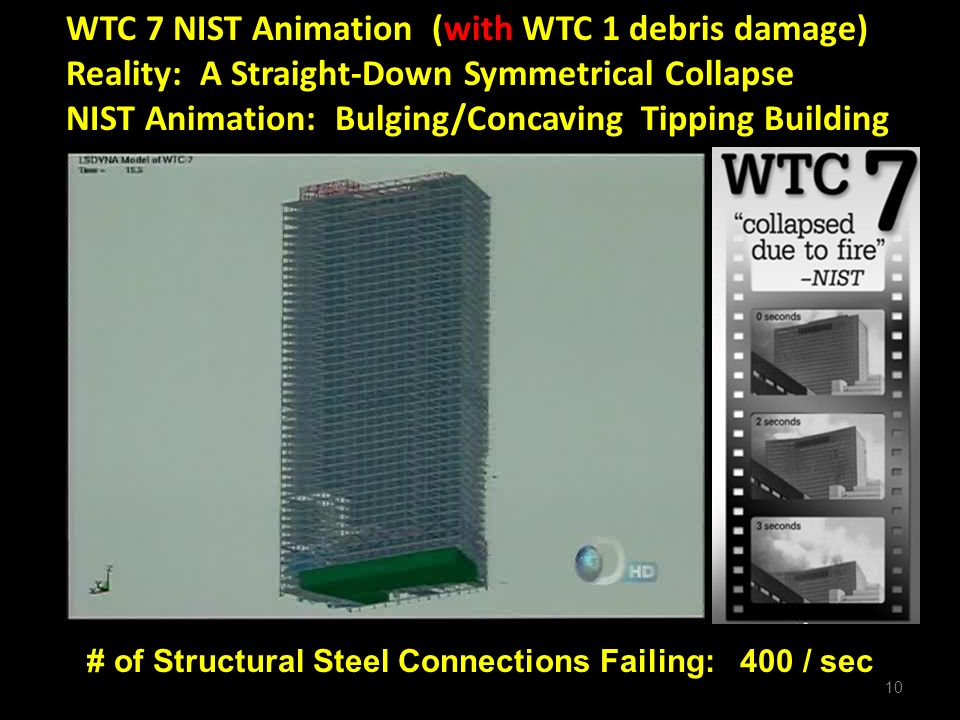 10 WTC 7 NIST Animation (with WTC 1 debris damage) Reality: A Straight-Down Symmetrical Collapse NIST Animation: Bulging/Concaving Tipping Building # of Structural Steel Connections Failing: 400 / sec