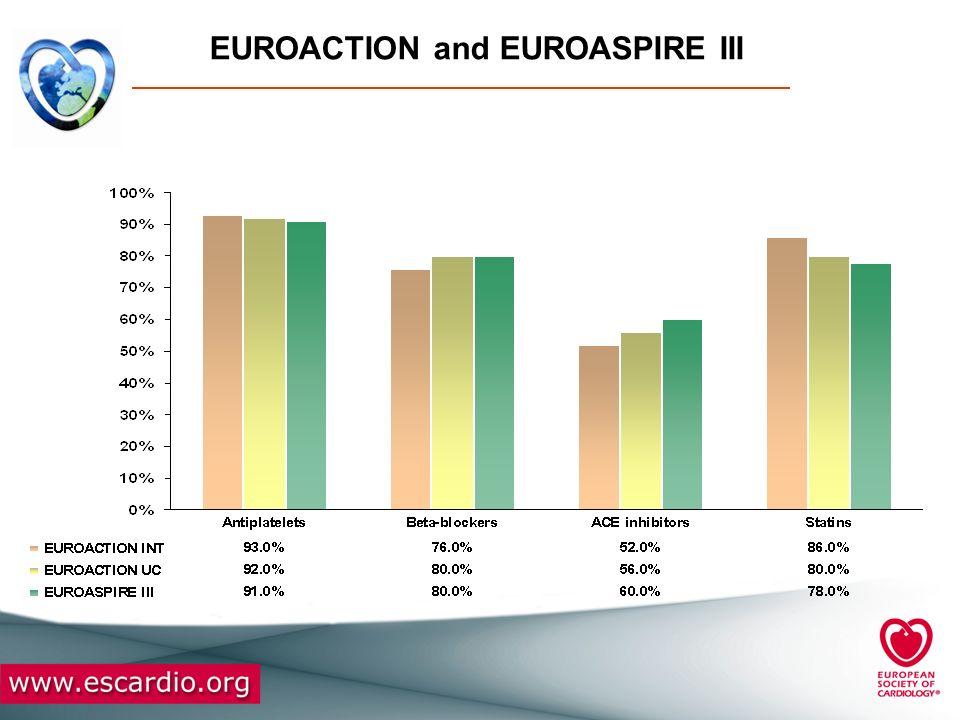 EUROACTION and EUROASPIRE III