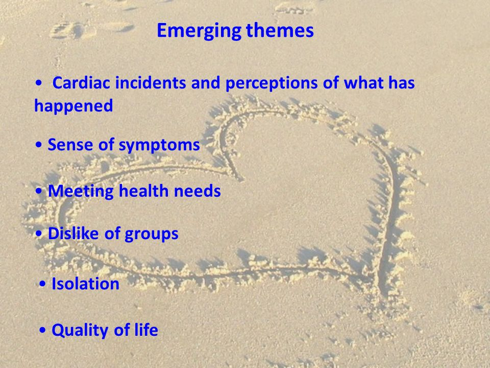 Emerging themes Cardiac incidents and perceptions of what has happened Sense of symptoms Meeting health needs Dislike of groups Isolation Quality of l