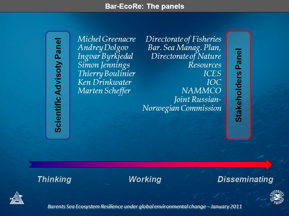 Barents Sea Ecosystem Resilience under global environmental change – January 2011 Directorate of Fisheries Bar.