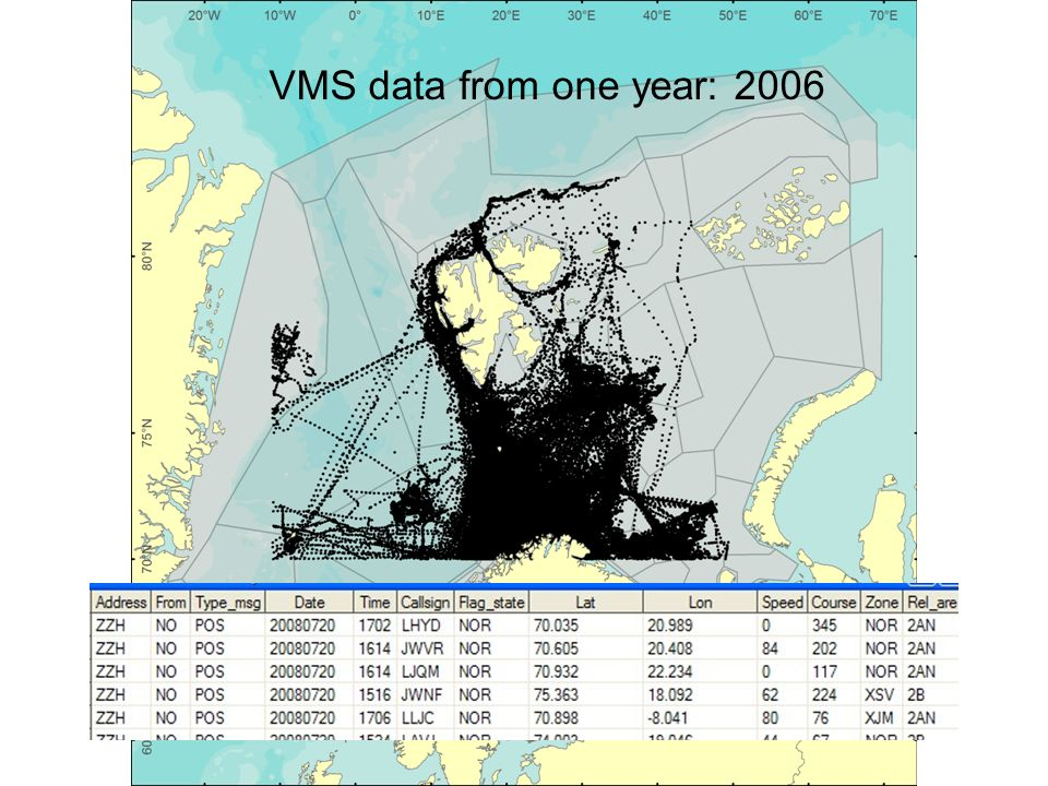 VMS data from one year: 2006