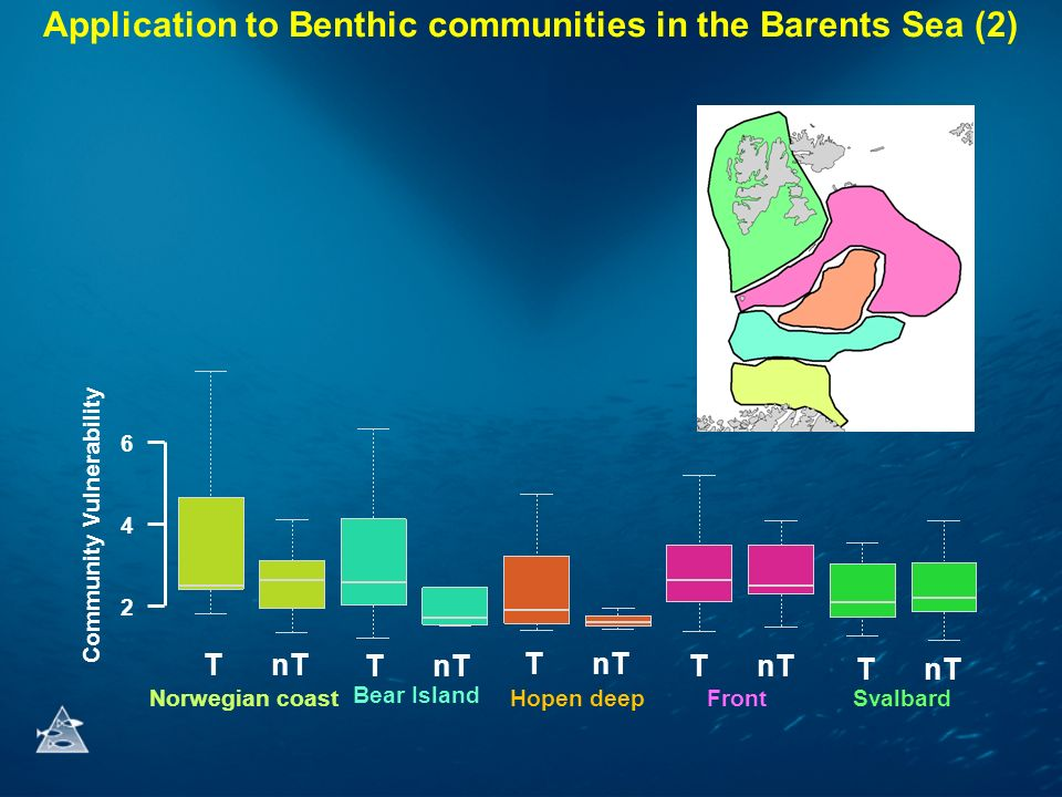 Statistical distribution of community vulnerability in Hopen Deep area: Expected vulnerability Frequency Benthos communities in trawled area Benthos communities in untrawled area HighLow