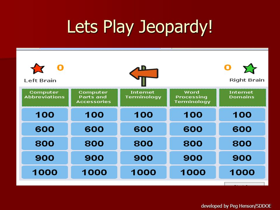 developed by Peg Henson/SDDOE Lets Play Jeopardy!