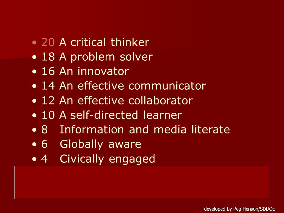 developed by Peg Henson/SDDOE 20 A critical thinker 18 A problem solver 16 An innovator 14 An effective communicator 12 An effective collaborator 10 A