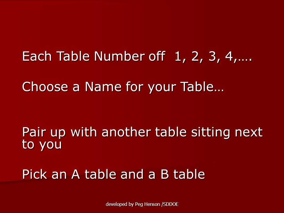 developed by Peg Henson /SDDOE Each Table Number off 1, 2, 3, 4,…. Choose a Name for your Table… Pair up with another table sitting next to you Pick a