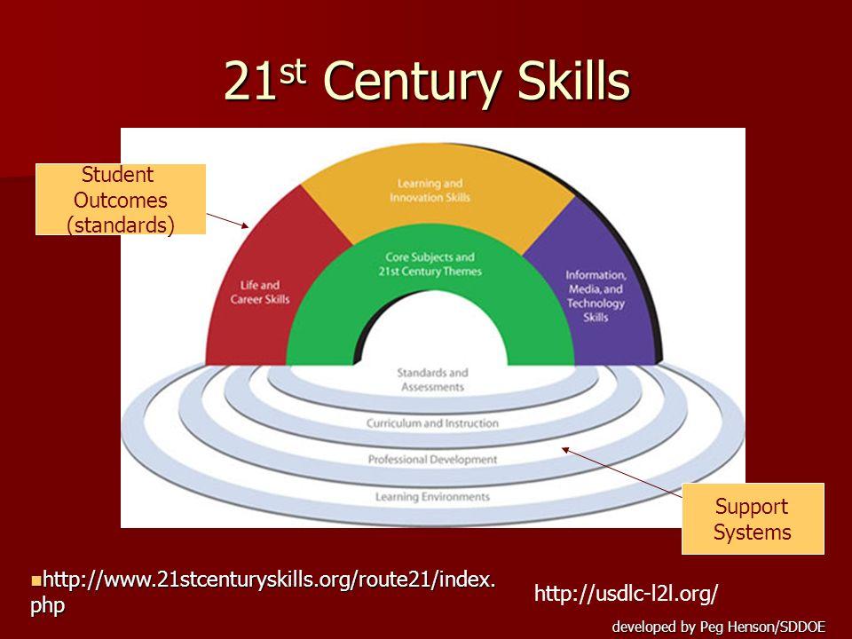 developed by Peg Henson/SDDOE 21 st Century Skills http://usdlc-l2l.org/ http://www.21stcenturyskills.org/route21/index. php http://www.21stcenturyski