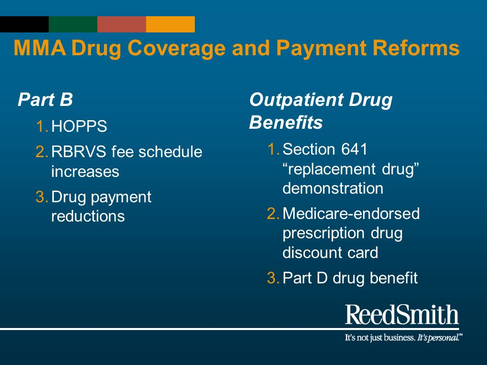 MMA Drug Coverage and Payment Reforms Part B 1.HOPPS 2.RBRVS fee schedule increases 3.Drug payment reductions Outpatient Drug Benefits 1.Section 641 r