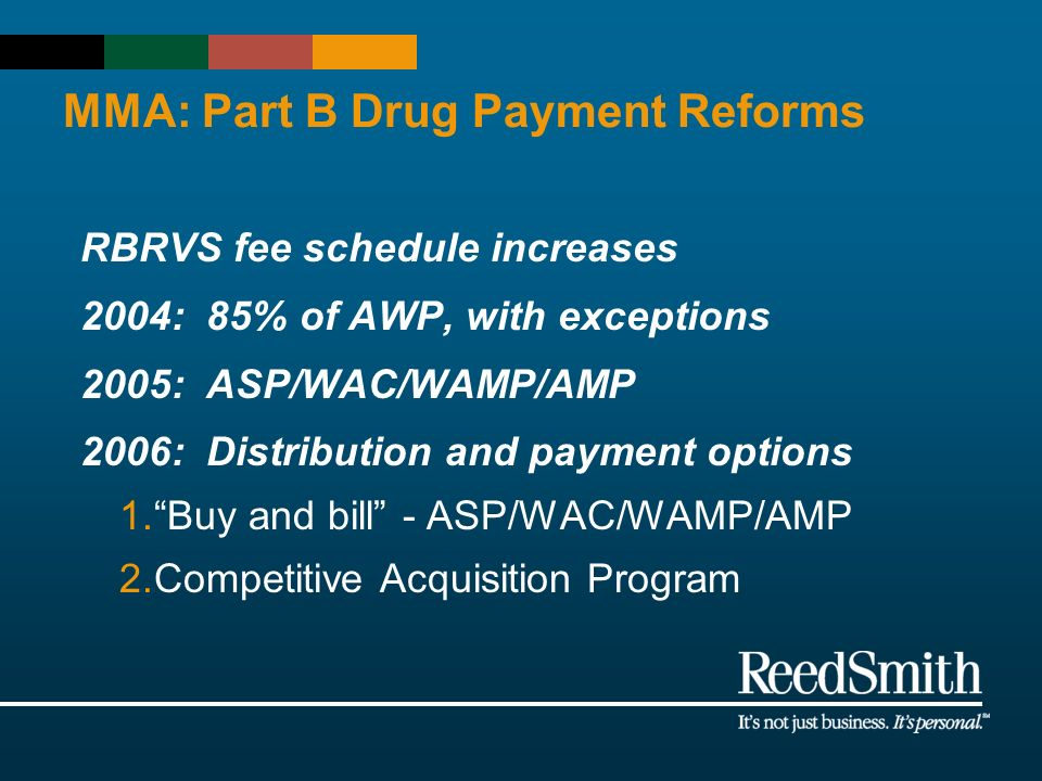 MMA: Part B Drug Payment Reforms RBRVS fee schedule increases 2004: 85% of AWP, with exceptions 2005: ASP/WAC/WAMP/AMP 2006: Distribution and payment