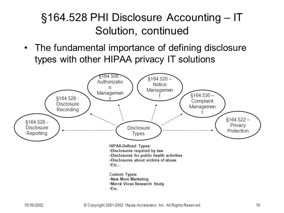 10/30/2002© Copyright 2001-2002 Hipaa Accelerator, Inc. All Rights Reserved19 §164.528 PHI Disclosure Accounting – IT Solution, continued The fundamen