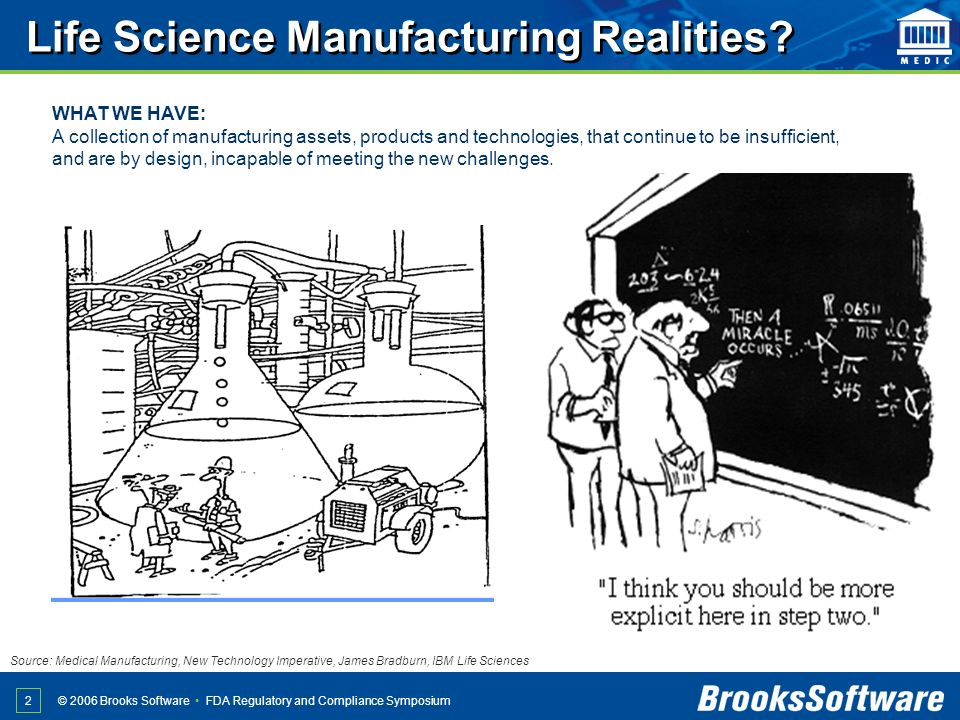 FDA Regulatory and Compliance Symposium© 2006 Brooks Software 2 WHAT WE HAVE: A collection of manufacturing assets, products and technologies, that co