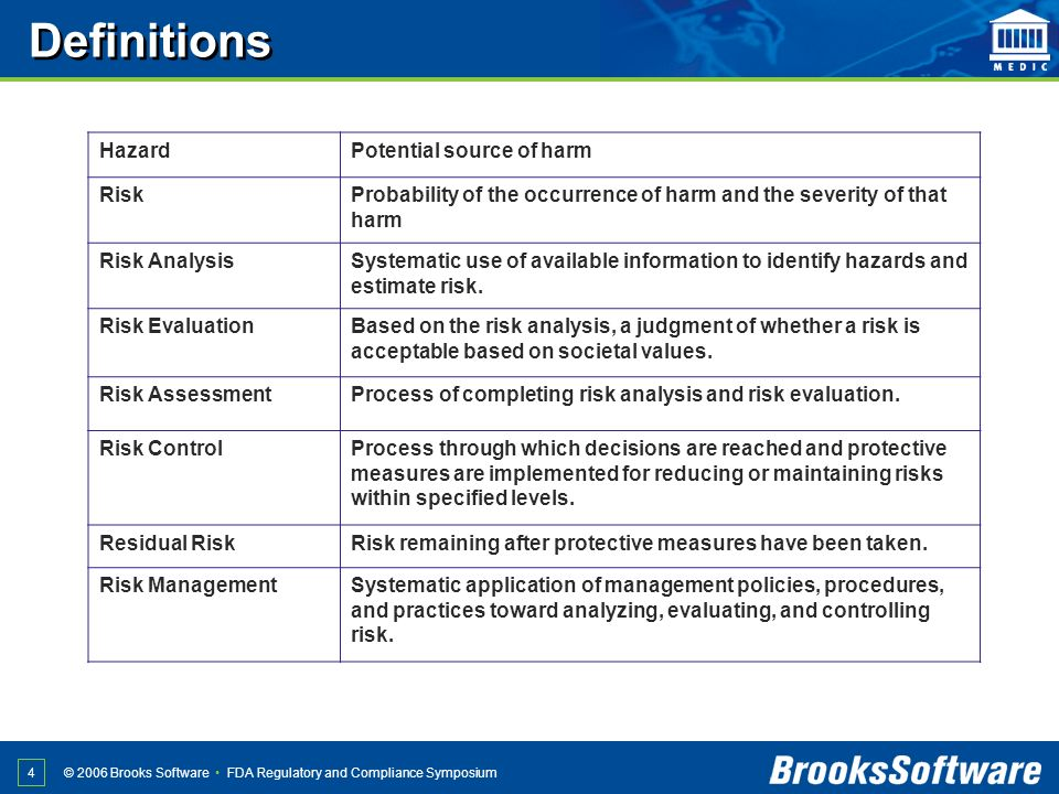 FDA Regulatory and Compliance Symposium© 2006 Brooks Software 4 HazardPotential source of harm RiskProbability of the occurrence of harm and the sever