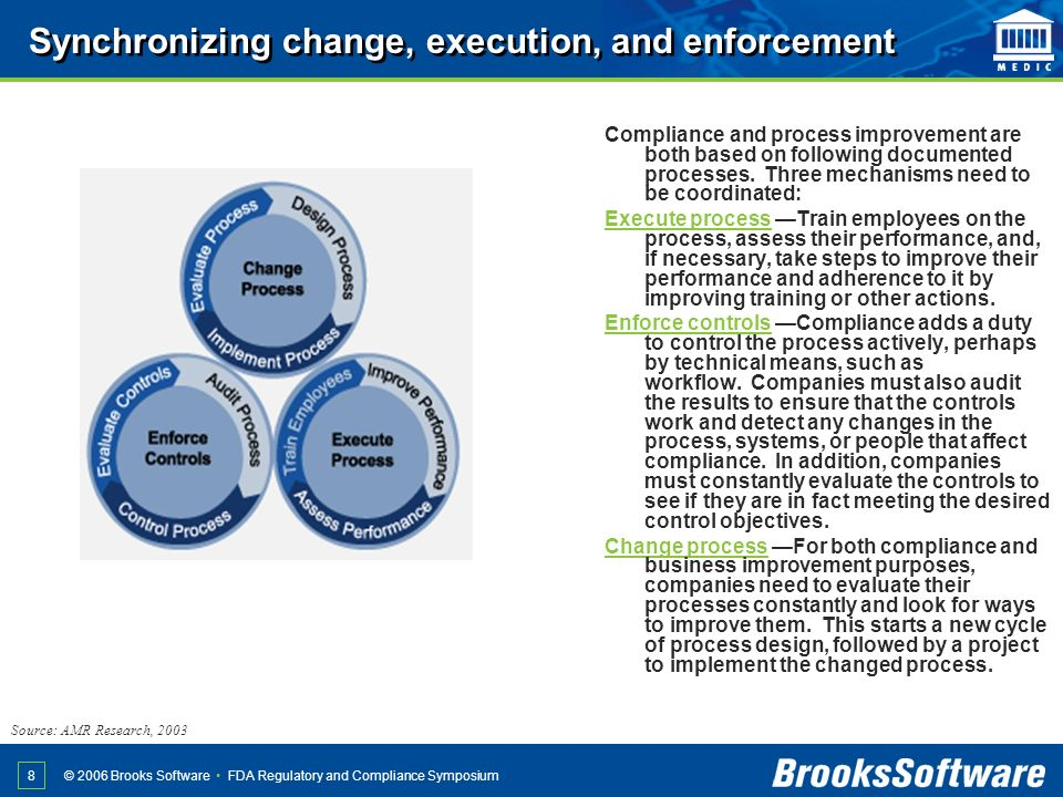 FDA Regulatory and Compliance Symposium© 2006 Brooks Software 8 Synchronizing change, execution, and enforcement Compliance and process improvement ar