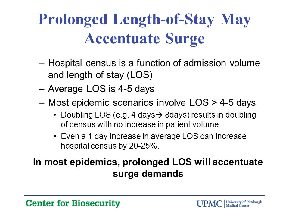 Prolonged Length-of-Stay May Accentuate Surge –Hospital census is a function of admission volume and length of stay (LOS) –Average LOS is 4-5 days –Most epidemic scenarios involve LOS > 4-5 days Doubling LOS (e.g.