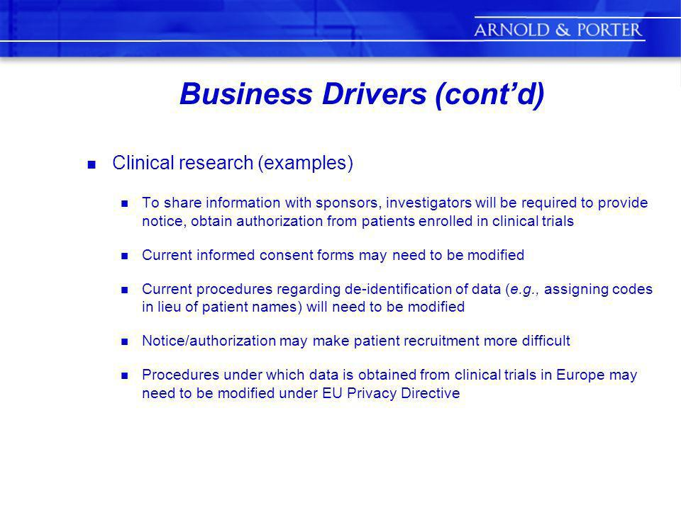 Business Drivers (contd) Other impacts n Certain functions (e.g., on-site health clinics, ERISA health plan) may be covered under HIPAA -- requiring designation of privacy officer and establishment of privacy safeguards Reputational harm n Example: As a result of an email mistake (involving 600 individuals using prozac.com website) Eli Lilly & Co.