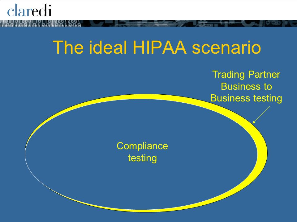 The ideal HIPAA scenario Trading Partner Business to Business testing Compliance testing
