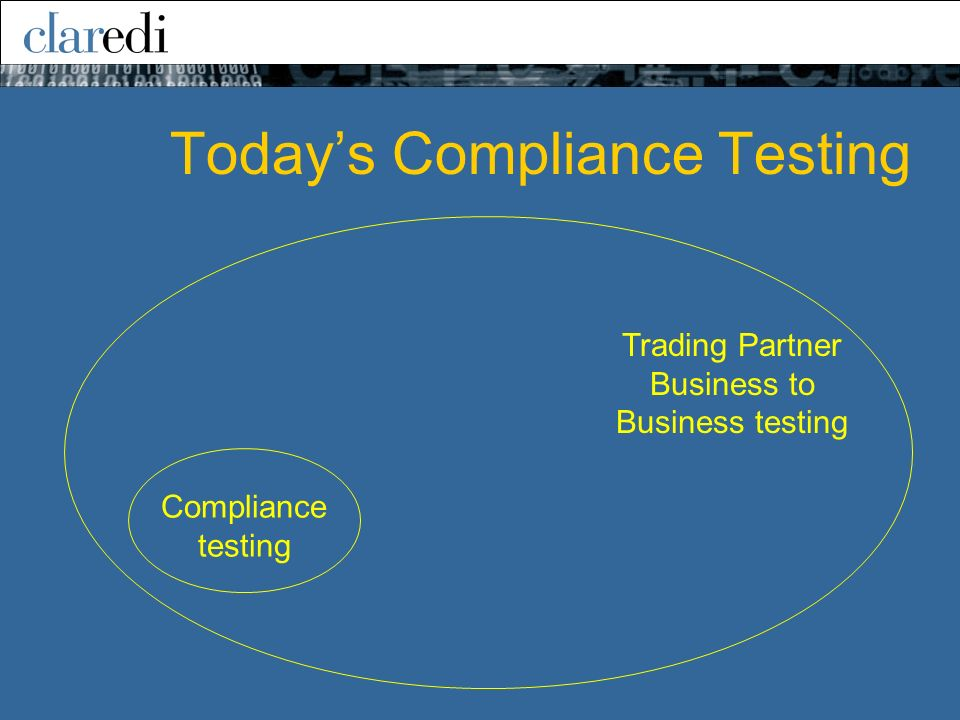 Todays Compliance Testing Compliance testing Trading Partner Business to Business testing