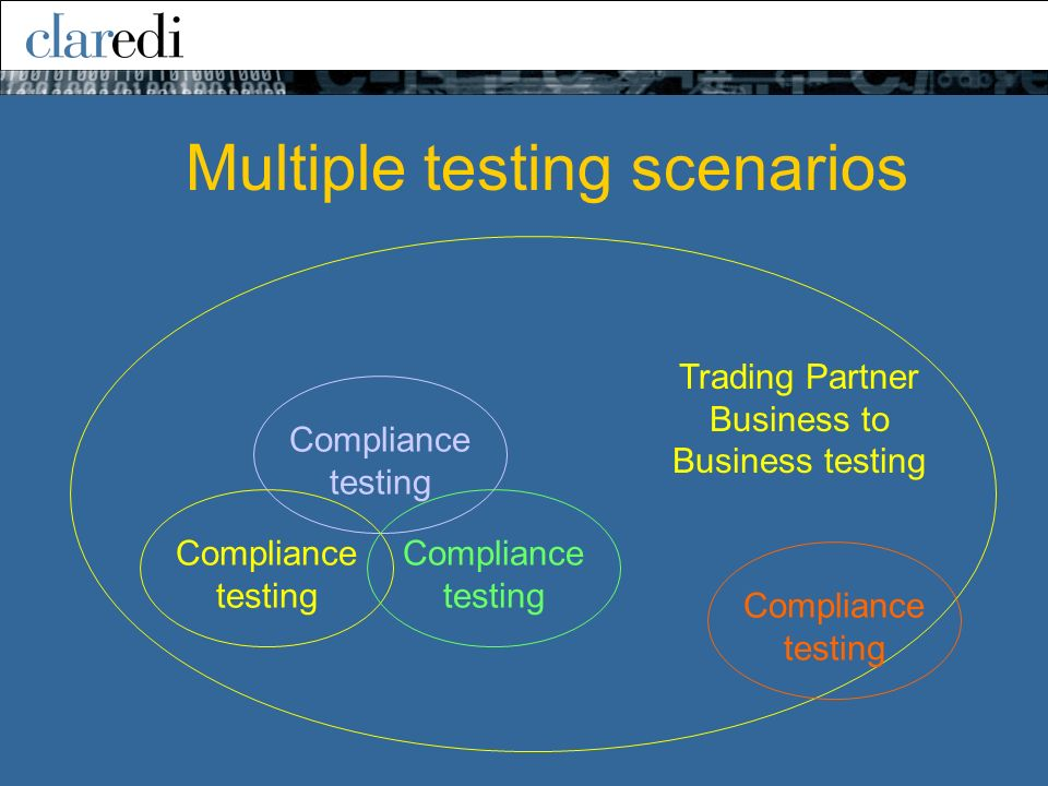 Multiple testing scenarios Compliance testing Trading Partner Business to Business testing Compliance testing