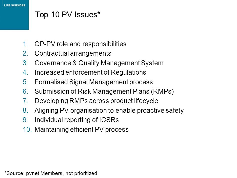 Top 10 PV Issues* 1.QP-PV role and responsibilities 2.Contractual arrangements 3.Governance & Quality Management System 4.Increased enforcement of Reg