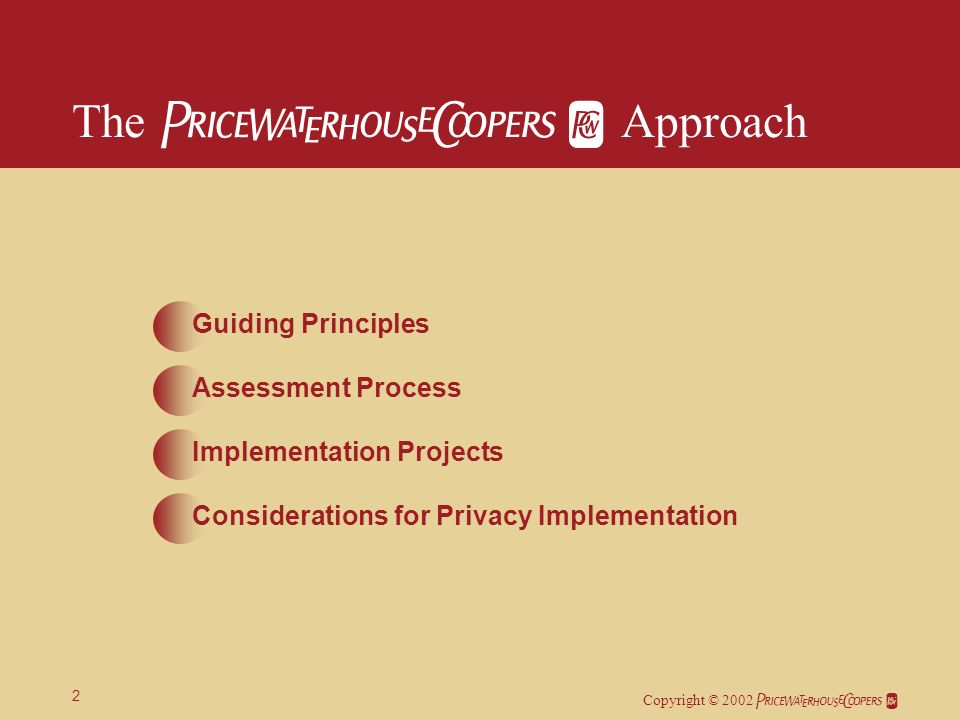 Copyright © 2002 2 The Approach Guiding Principles Assessment Process Implementation Projects Considerations for Privacy Implementation