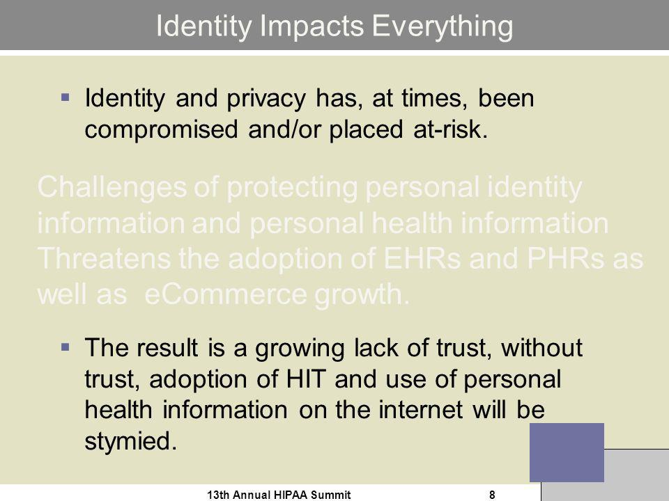13th Annual HIPAA Summit8 Identity Impacts Everything Identity and privacy has, at times, been compromised and/or placed at-risk.