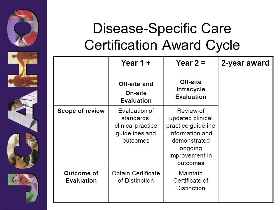 Disease-Specific Care Certification Award Cycle Year 1 + Off-site and On-site Evaluation Year 2 = Off-site Intracycle Evaluation 2-year award Scope of