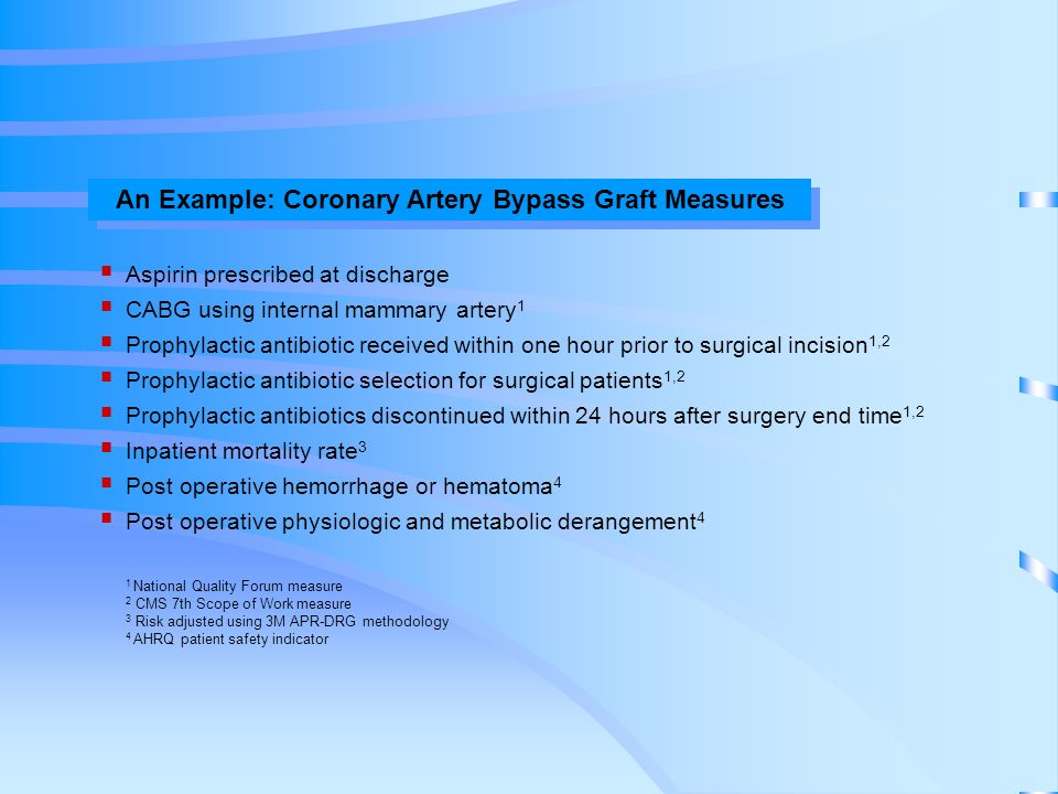 An Example: Coronary Artery Bypass Graft Measures Aspirin prescribed at discharge CABG using internal mammary artery 1 Prophylactic antibiotic received within one hour prior to surgical incision 1,2 Prophylactic antibiotic selection for surgical patients 1,2 Prophylactic antibiotics discontinued within 24 hours after surgery end time 1,2 Inpatient mortality rate 3 Post operative hemorrhage or hematoma 4 Post operative physiologic and metabolic derangement 4 1 National Quality Forum measure 2 CMS 7th Scope of Work measure 3 Risk adjusted using 3M APR-DRG methodology 4 AHRQ patient safety indicator