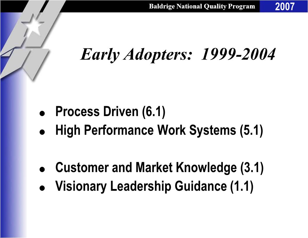 Baldrige National Quality Program 2007 Early Adopters: 1999-2004 l Process Driven (6.1) l High Performance Work Systems (5.1) l Customer and Market Kn
